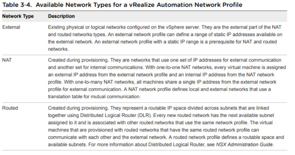 Network_Profiles